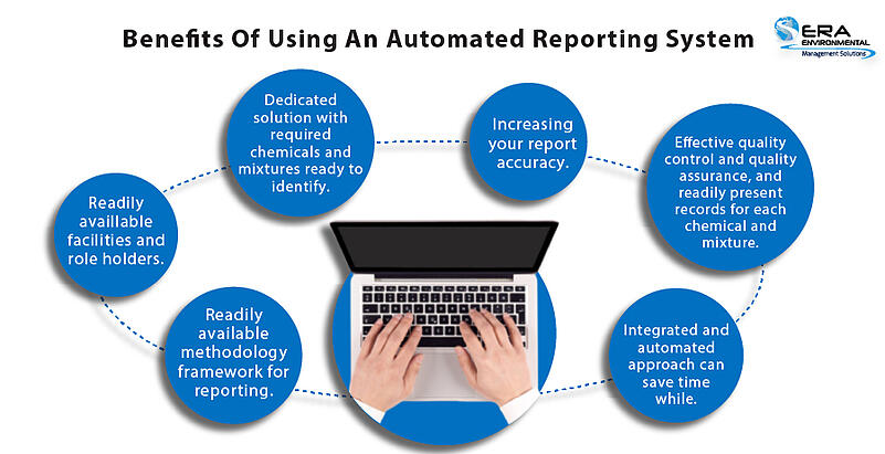 Benefits of using an automated reporting system