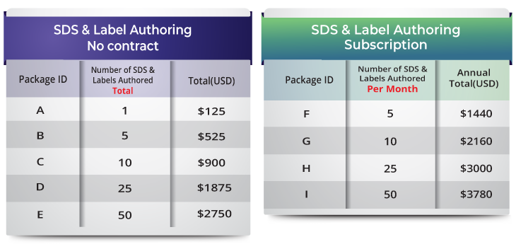 Combined-pricing-table