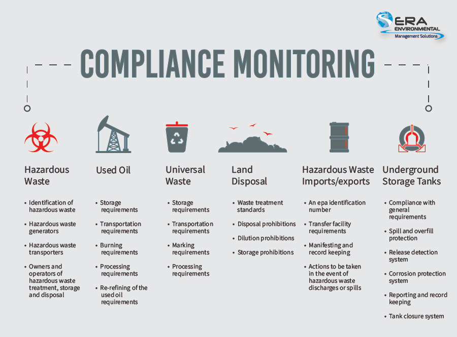 Compliance Monitoring-1