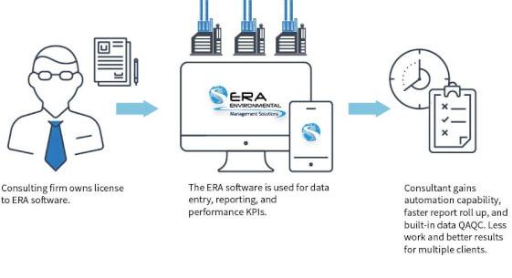 Consultant-model2-ERA-Environmental