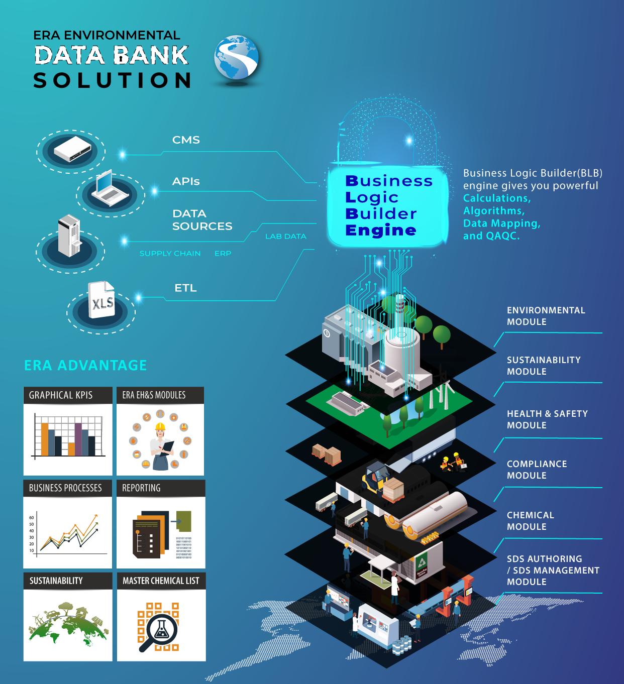 Data-Bank-infographic-final