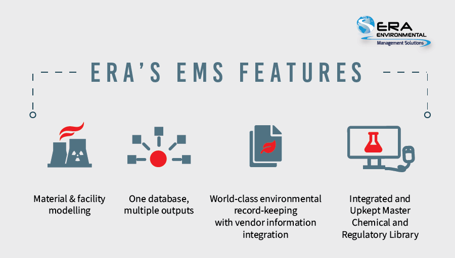 ERA's-EMS-Features