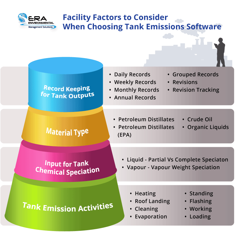 Facility-Factors-to-Consider-when-Choosing-Tank-Emissions-Software