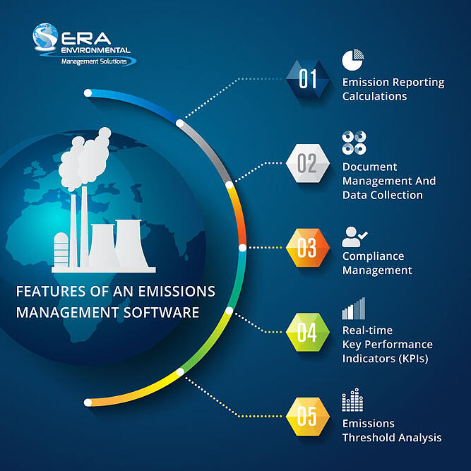 Features-of-an-Emissions-Management-Software