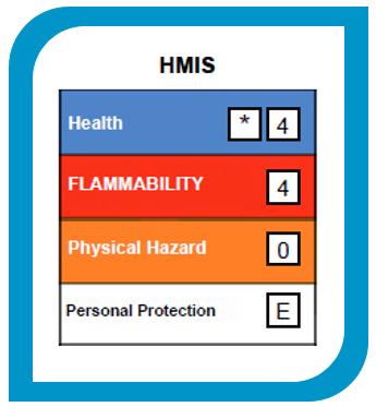 HMIS classification for PPE