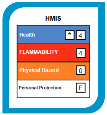 HMIS classification for PPE
