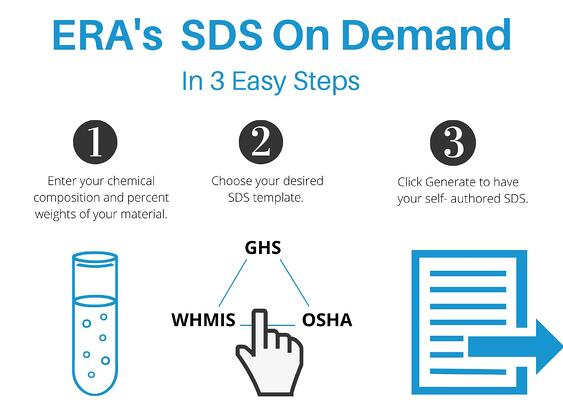SDS-on-demand-era-environmental