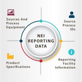 NEI-REPORTING-DATA