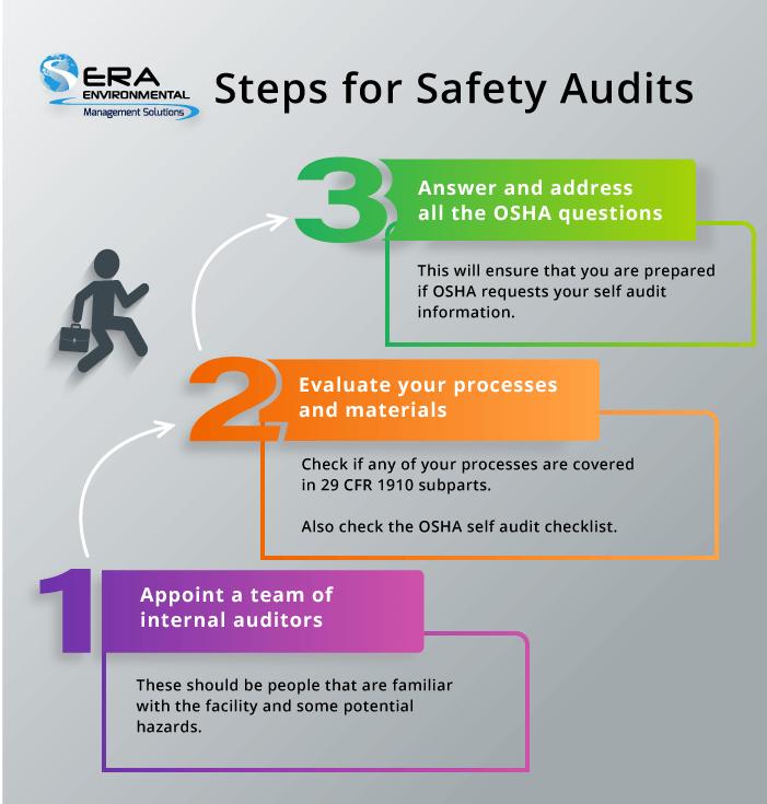 OSHA-safety-audits-steps-ERA-Environmental