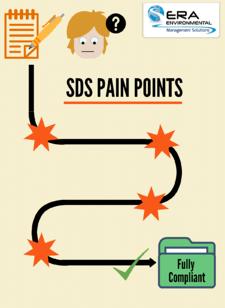 SDS-Pain-Points-ERA-Environmental