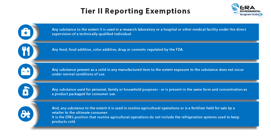 Tier II Reporting Exemptions