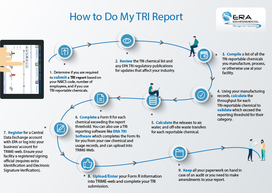 how-to-do-TRI- reporting-ERA-Environmental
