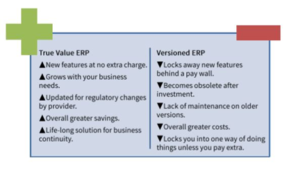 ERP-ERA